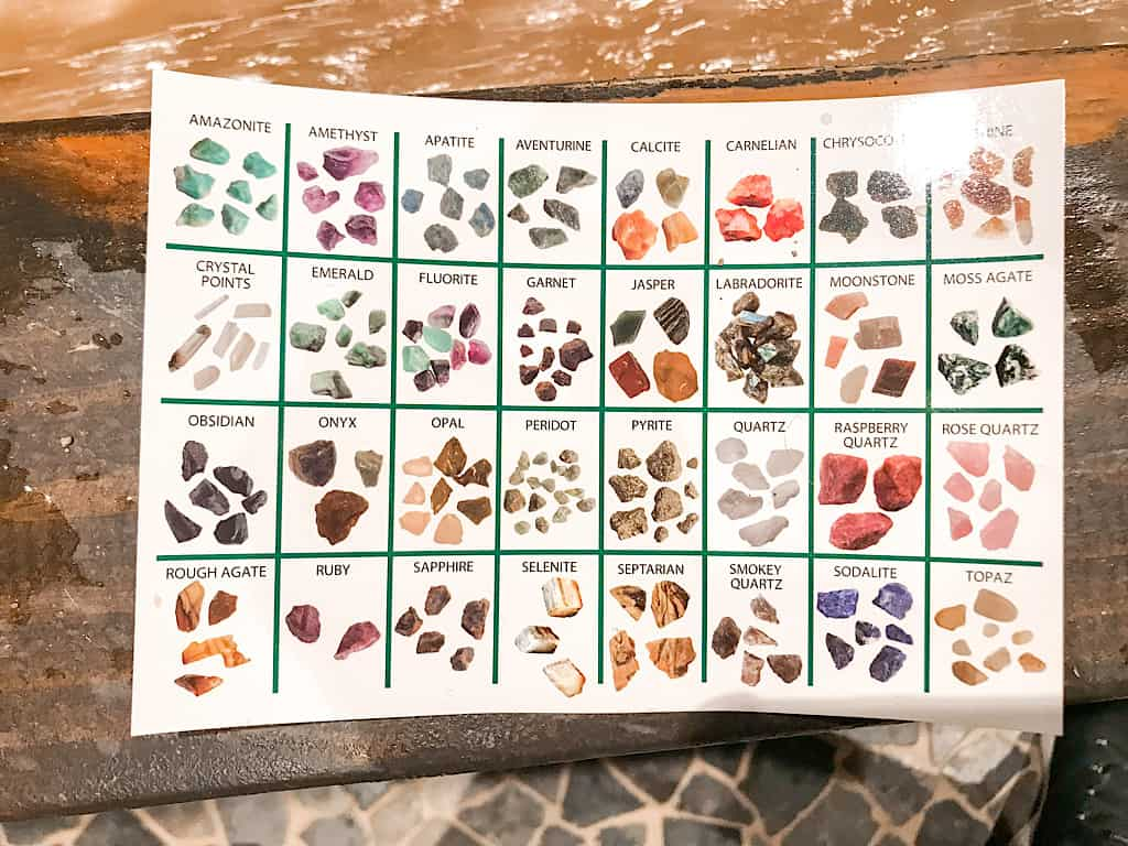 Card included with rocks to help kids identify them
