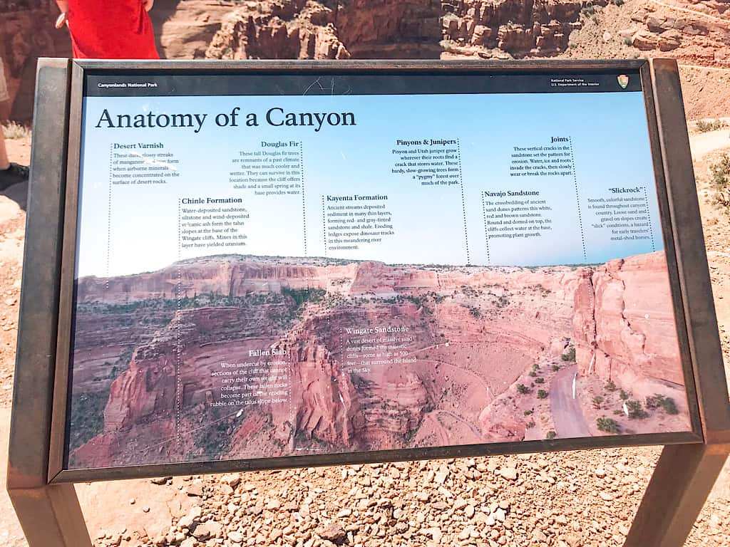 Anatomy of a canyon sign at Canyonlands National Park with Kids